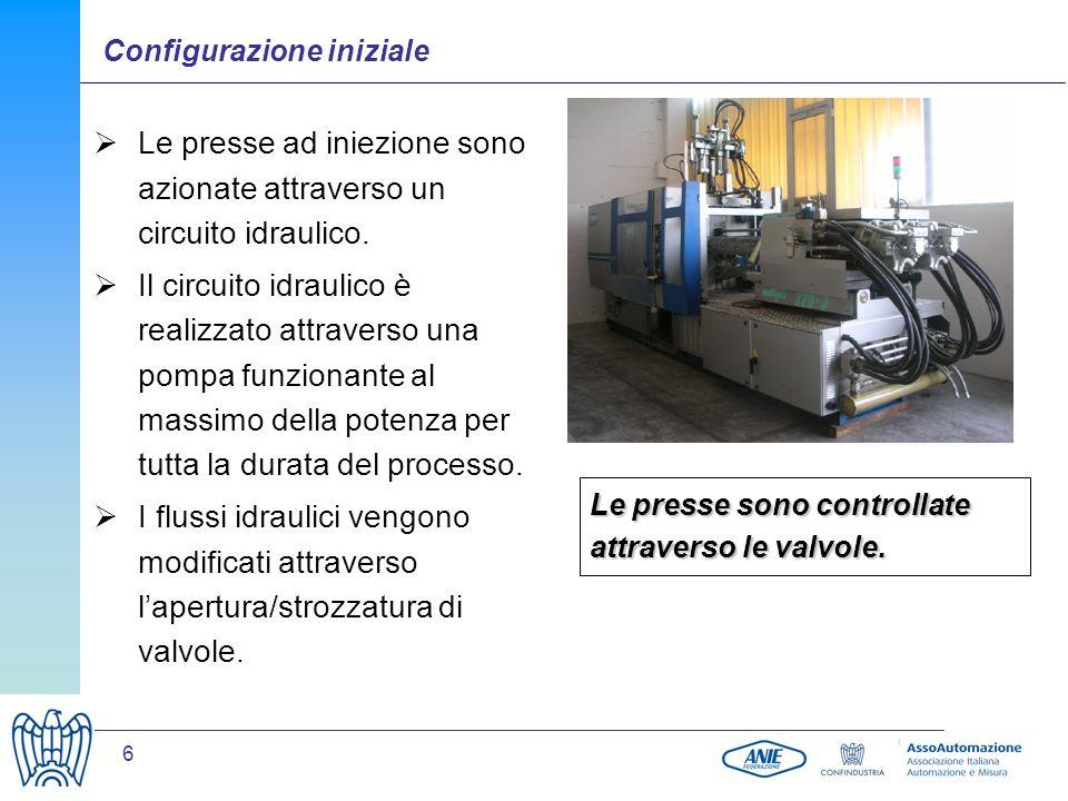 6 Le presse ad iniezione sono azionate attraverso un circuito idraulico. Il circuito idraulico è realizzato attraverso una pompa funzionante al massim