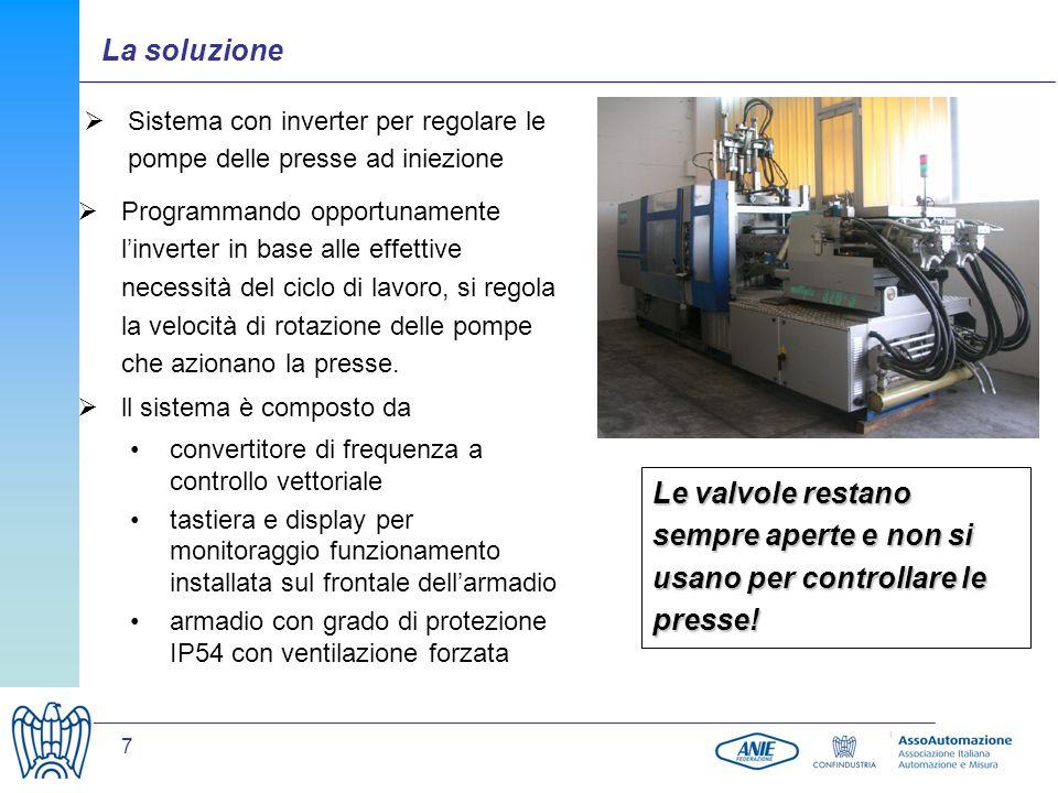 7 Sistema con inverter per regolare le pompe delle presse ad iniezione Programmando opportunamente linverter in base alle effettive necessità del cicl