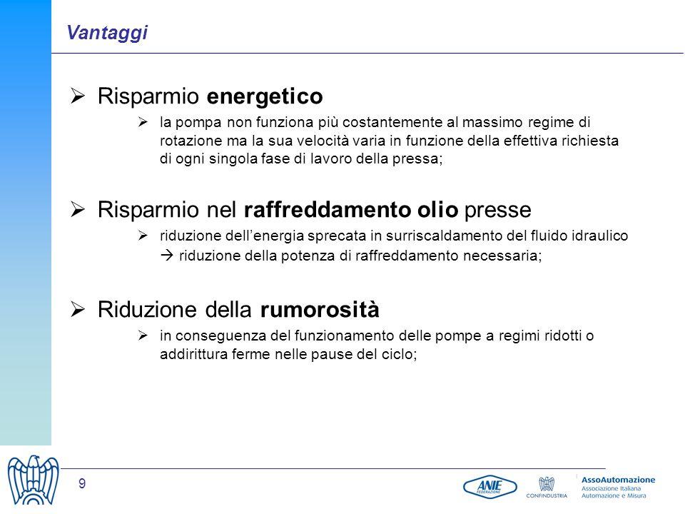 9 Risparmio energetico la pompa non funziona più costantemente al massimo regime di rotazione ma la sua velocità varia in funzione della effettiva ric