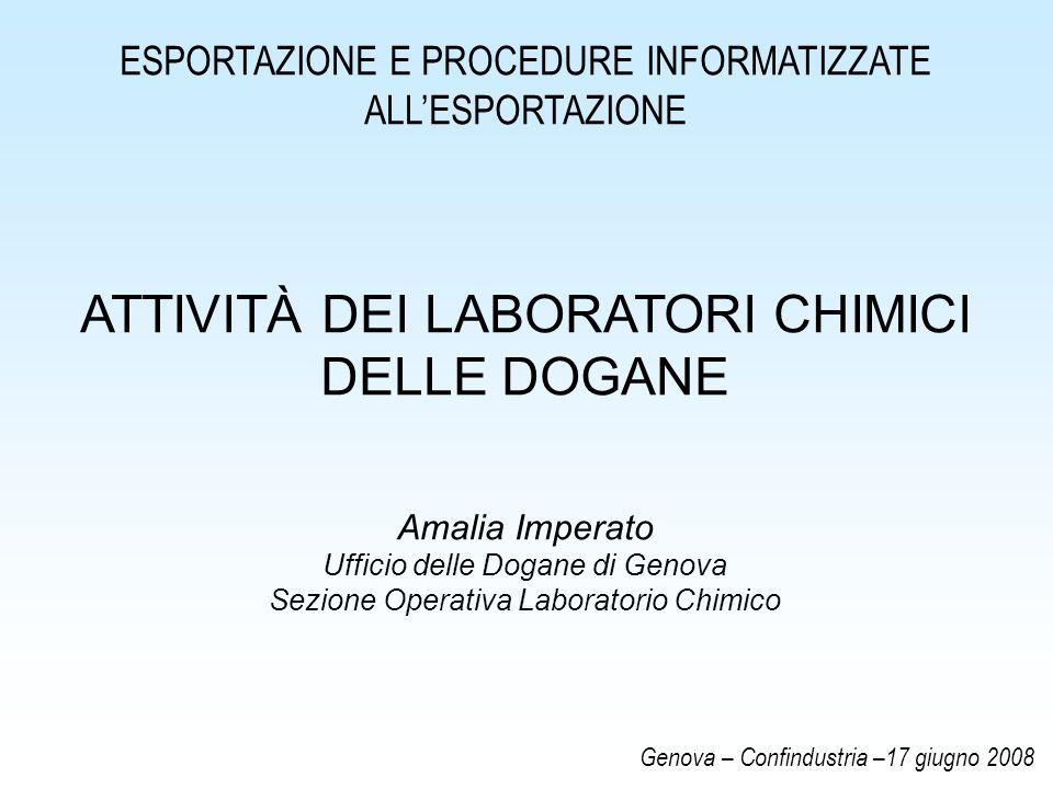 Genova – Confindustria –17 giugno 2008 ESPORTAZIONE E PROCEDURE INFORMATIZZATE ALLESPORTAZIONE ATTIVITÀ DEI LABORATORI CHIMICI DELLE DOGANE Amalia Imp