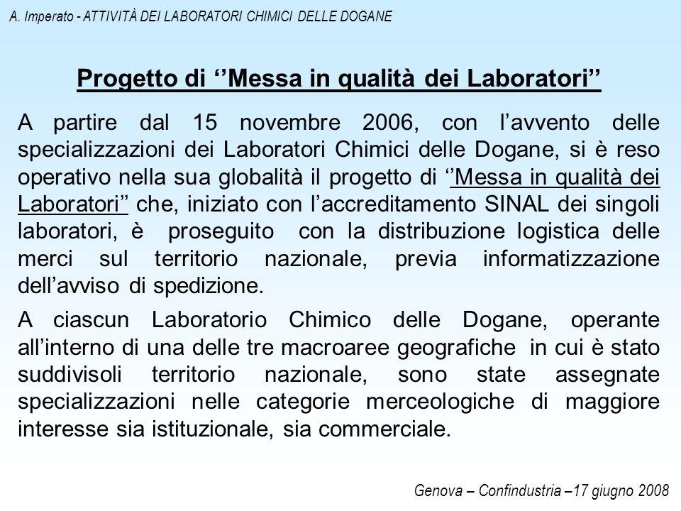 A. Imperato - ATTIVITÀ DEI LABORATORI CHIMICI DELLE DOGANE Progetto di Messa in qualità dei Laboratori A partire dal 15 novembre 2006, con lavvento de