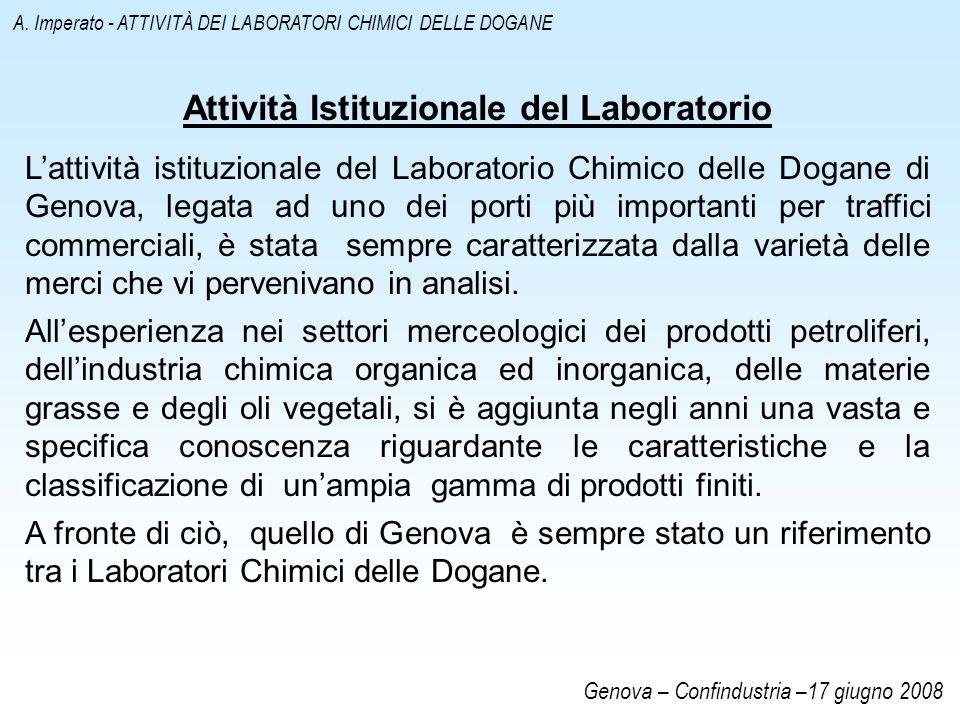 A. Imperato - ATTIVITÀ DEI LABORATORI CHIMICI DELLE DOGANE Attività Istituzionale del Laboratorio Lattività istituzionale del Laboratorio Chimico dell
