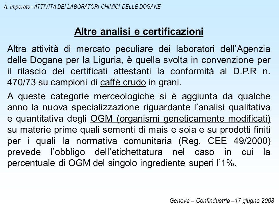 A. Imperato - ATTIVITÀ DEI LABORATORI CHIMICI DELLE DOGANE Altre analisi e certificazioni Altra attività di mercato peculiare dei laboratori dellAgenz