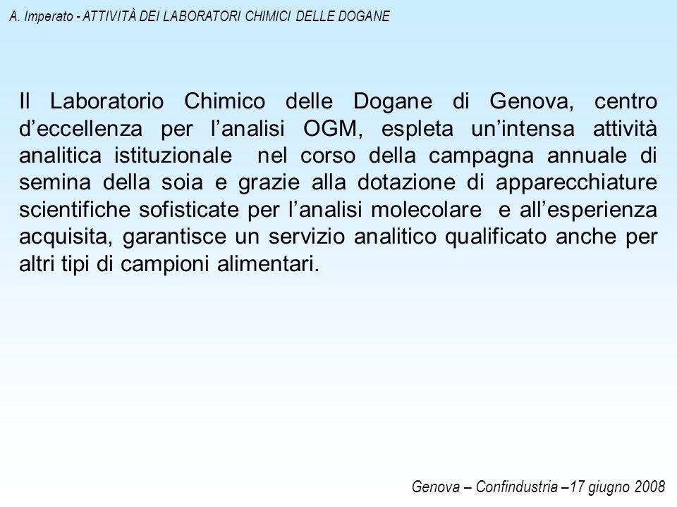 A. Imperato - ATTIVITÀ DEI LABORATORI CHIMICI DELLE DOGANE Il Laboratorio Chimico delle Dogane di Genova, centro deccellenza per lanalisi OGM, espleta