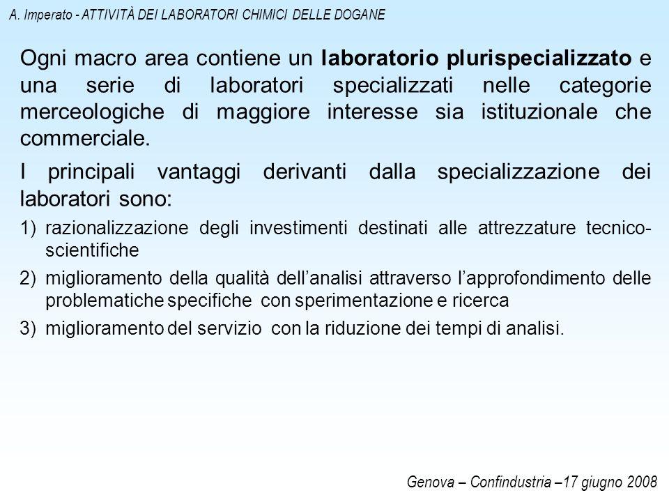 Ogni macro area contiene un laboratorio plurispecializzato e una serie di laboratori specializzati nelle categorie merceologiche di maggiore interesse