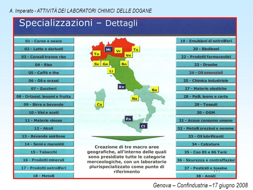 A. Imperato - ATTIVITÀ DEI LABORATORI CHIMICI DELLE DOGANE Genova – Confindustria –17 giugno 2008