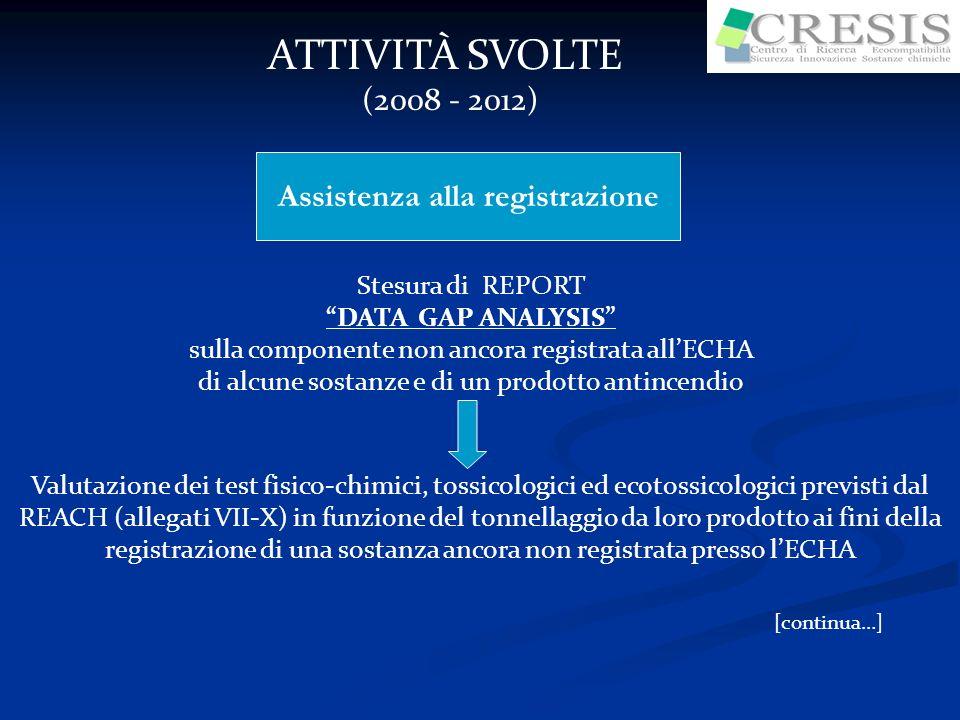 ATTIVITÀ SVOLTE (2008 - 2012) Stesura di REPORT DATA GAP ANALYSIS sulla componente non ancora registrata allECHA di alcune sostanze e di un prodotto a