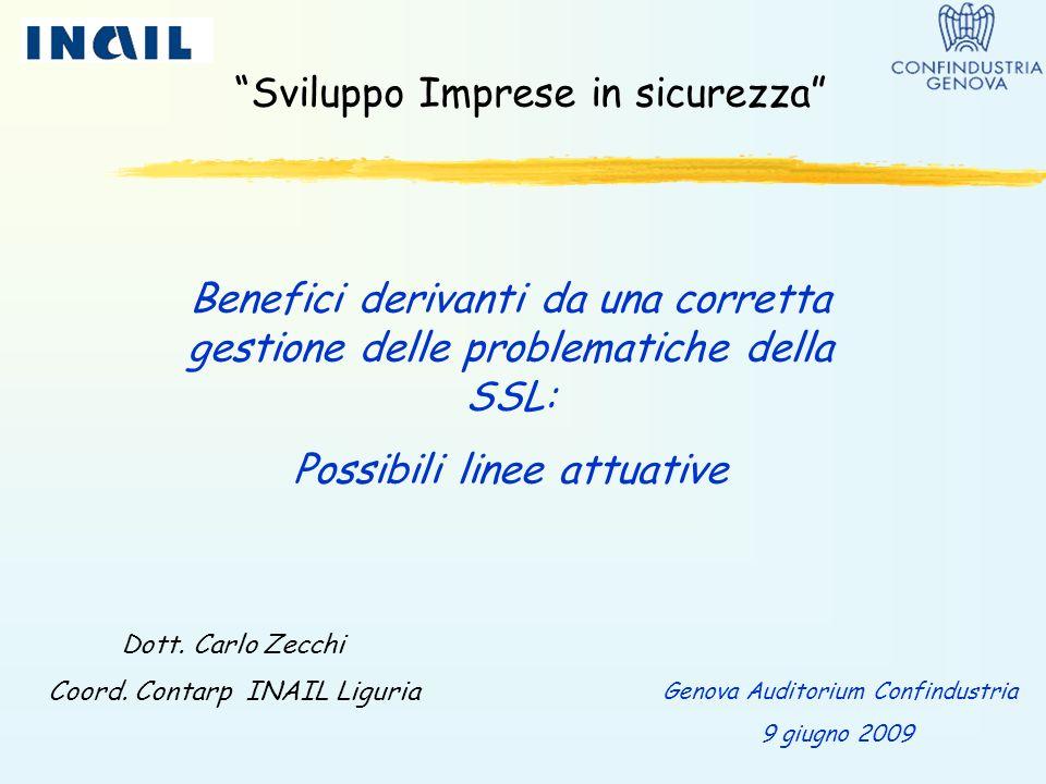 Sviluppo Imprese in sicurezza Dott. Carlo Zecchi Coord. Contarp INAIL Liguria Benefici derivanti da una corretta gestione delle problematiche della SS