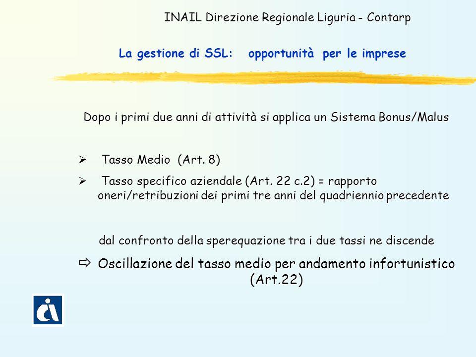 La gestione di SSL: opportunità per le imprese INAIL Direzione Regionale Liguria - Contarp Dopo i primi due anni di attività si applica un Sistema Bon