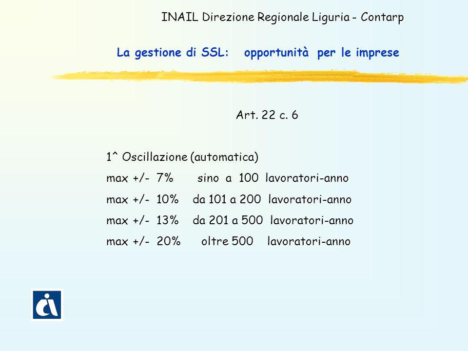INAIL Direzione Regionale Liguria - Contarp Art. 22 c. 6 1^ Oscillazione (automatica) max +/- 7% sino a 100 lavoratori-anno max +/- 10% da 101 a 200 l