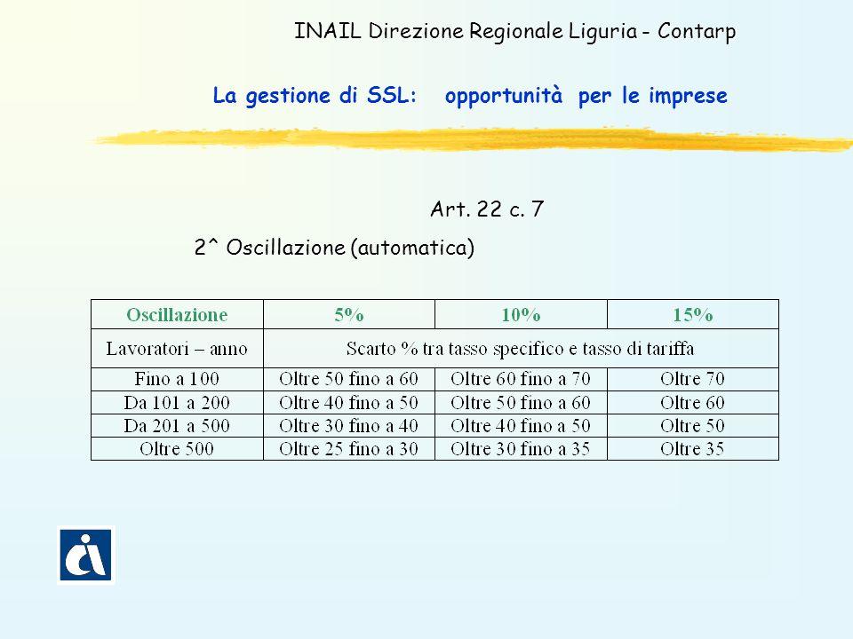 INAIL Direzione Regionale Liguria - Contarp Art. 22 c. 7 2^ Oscillazione (automatica) La gestione di SSL: opportunità per le imprese