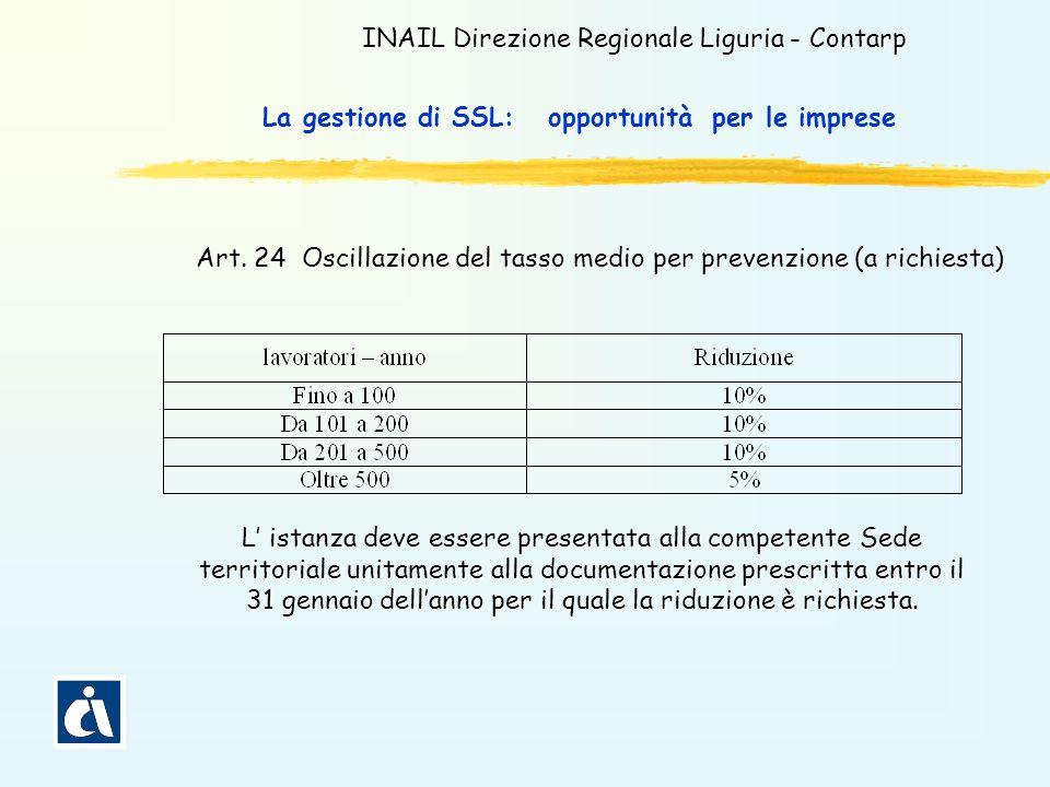 INAIL Direzione Regionale Liguria - Contarp Art. 24 Oscillazione del tasso medio per prevenzione (a richiesta) L istanza deve essere presentata alla c