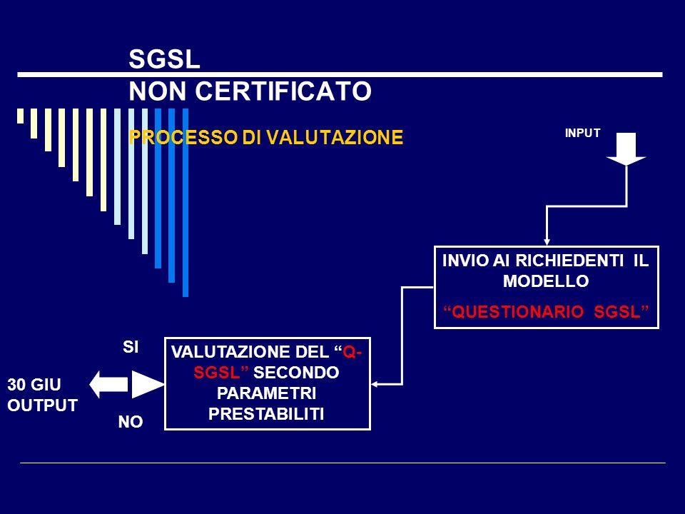 SGSL NON CERTIFICATO PROCESSO DI VALUTAZIONE INPUT INVIO AI RICHIEDENTI IL MODELLO QUESTIONARIO SGSL VALUTAZIONE DEL Q- SGSL SECONDO PARAMETRI PRESTAB