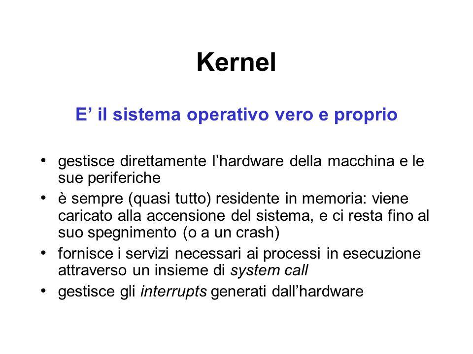 Kernel E il sistema operativo vero e proprio gestisce direttamente lhardware della macchina e le sue periferiche è sempre (quasi tutto) residente in m