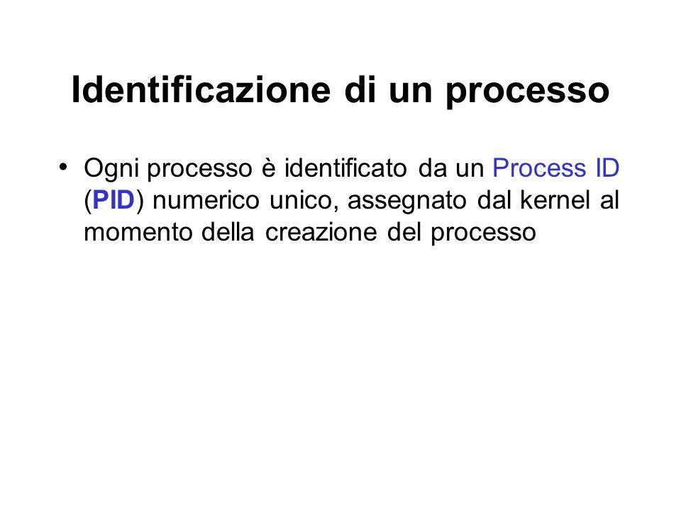 Identificazione di un processo Ogni processo è identificato da un Process ID (PID) numerico unico, assegnato dal kernel al momento della creazione del