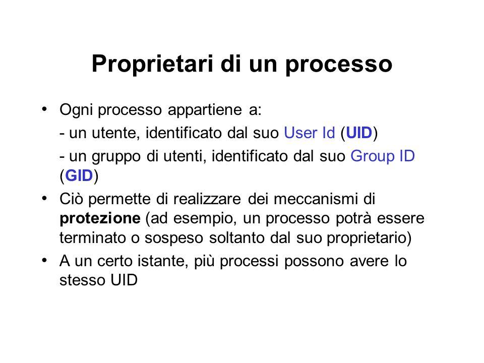 Proprietari di un processo Ogni processo appartiene a: - un utente, identificato dal suo User Id (UID) - un gruppo di utenti, identificato dal suo Gro