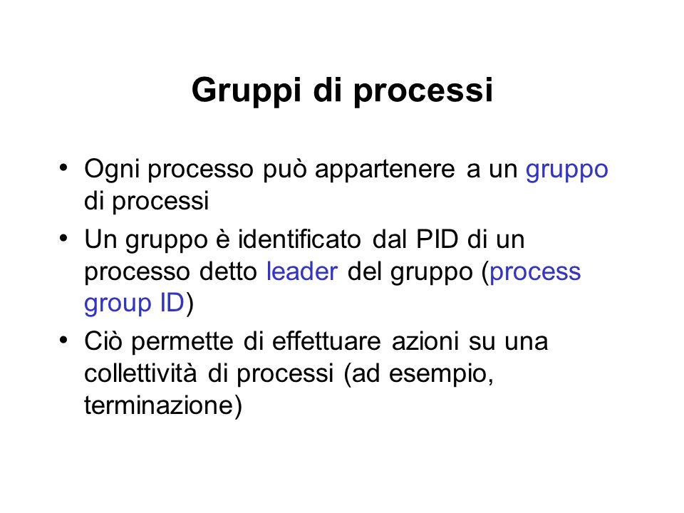 Gruppi di processi Ogni processo può appartenere a un gruppo di processi Un gruppo è identificato dal PID di un processo detto leader del gruppo (proc