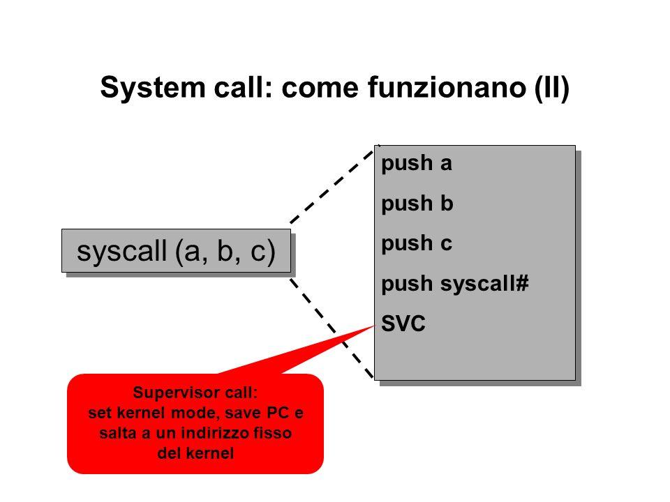 System call: come funzionano (II) push a push b push c push syscall# SVC push a push b push c push syscall# SVC Supervisor call: set kernel mode, save