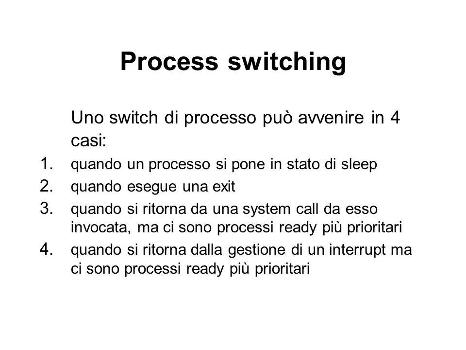 Process switching Uno switch di processo può avvenire in 4 casi: 1. quando un processo si pone in stato di sleep 2. quando esegue una exit 3. quando s
