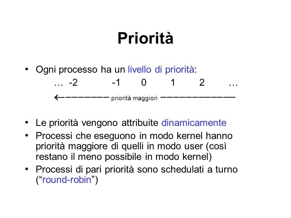 Priorità Ogni processo ha un livello di priorità: … -2-1012… priorità maggiori Le priorità vengono attribuite dinamicamente Processi che eseguono in m