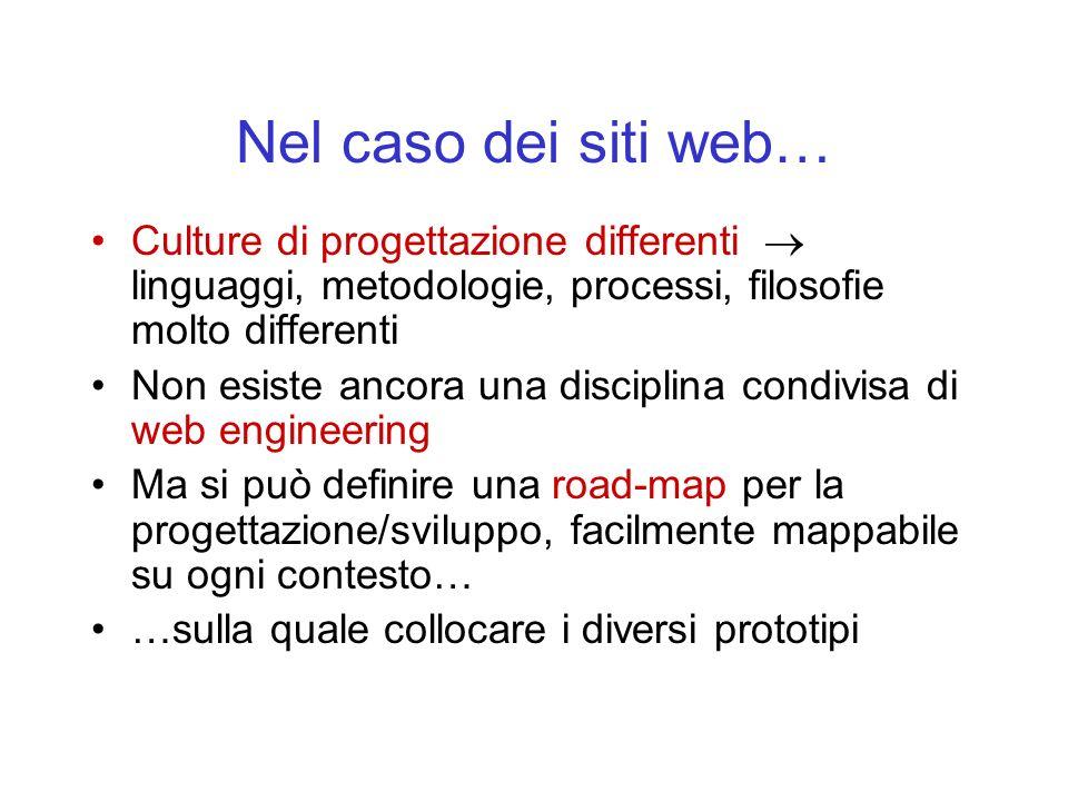 Nel caso dei siti web… Culture di progettazione differenti linguaggi, metodologie, processi, filosofie molto differenti Non esiste ancora una disciplina condivisa di web engineering Ma si può definire una road-map per la progettazione/sviluppo, facilmente mappabile su ogni contesto… …sulla quale collocare i diversi prototipi