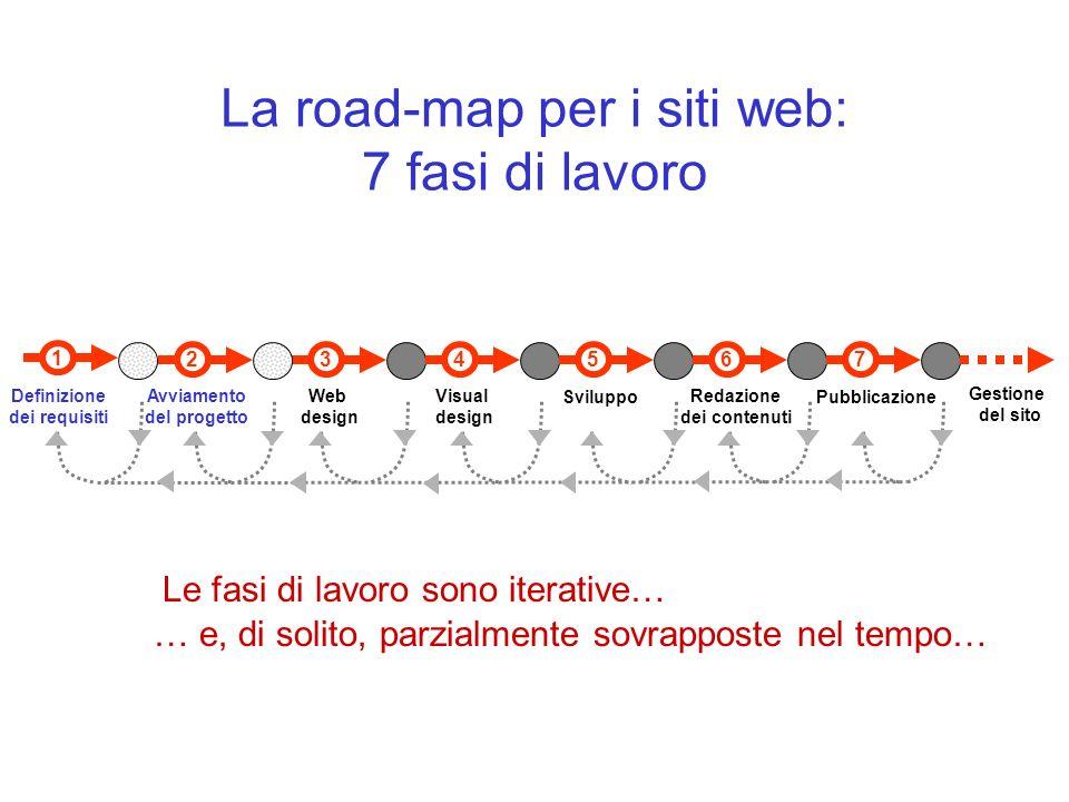 Per ulteriori dettagli R.Polillo, Plasmare il web, ed.Apogeo, 2006