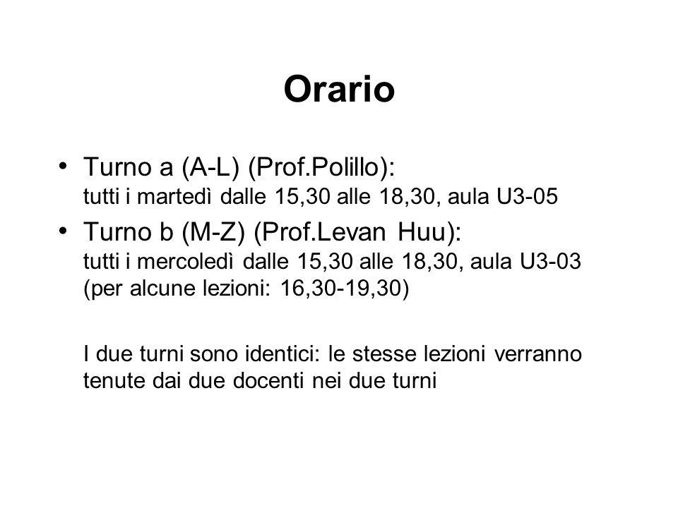 Orario Turno a (A-L) (Prof.Polillo): tutti i martedì dalle 15,30 alle 18,30, aula U3-05 Turno b (M-Z) (Prof.Levan Huu): tutti i mercoledì dalle 15,30