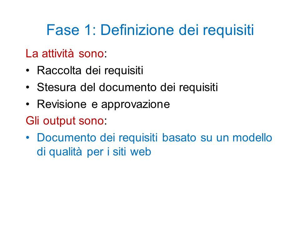 Fase 1: Definizione dei requisiti La attività sono: Raccolta dei requisiti Stesura del documento dei requisiti Revisione e approvazione Gli output sono: Documento dei requisiti basato su un modello di qualità per i siti web