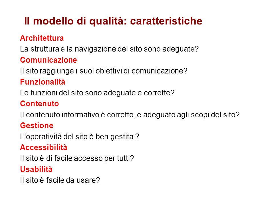 Il modello di qualità: caratteristiche Architettura La struttura e la navigazione del sito sono adeguate? Comunicazione Il sito raggiunge i suoi obiet