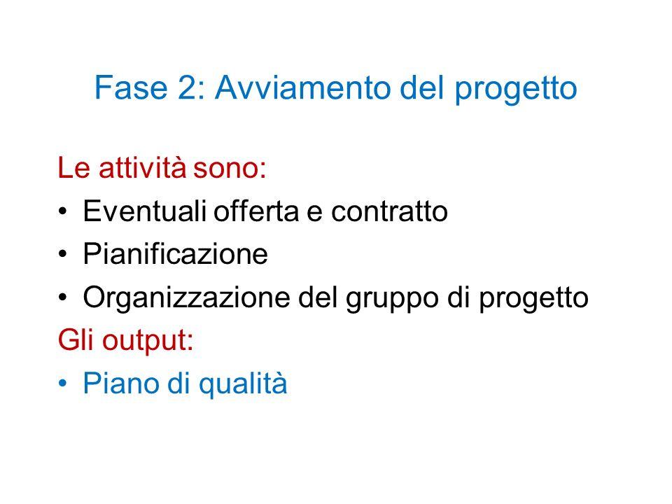 Fase 2: Avviamento del progetto Le attività sono: Eventuali offerta e contratto Pianificazione Organizzazione del gruppo di progetto Gli output: Piano di qualità