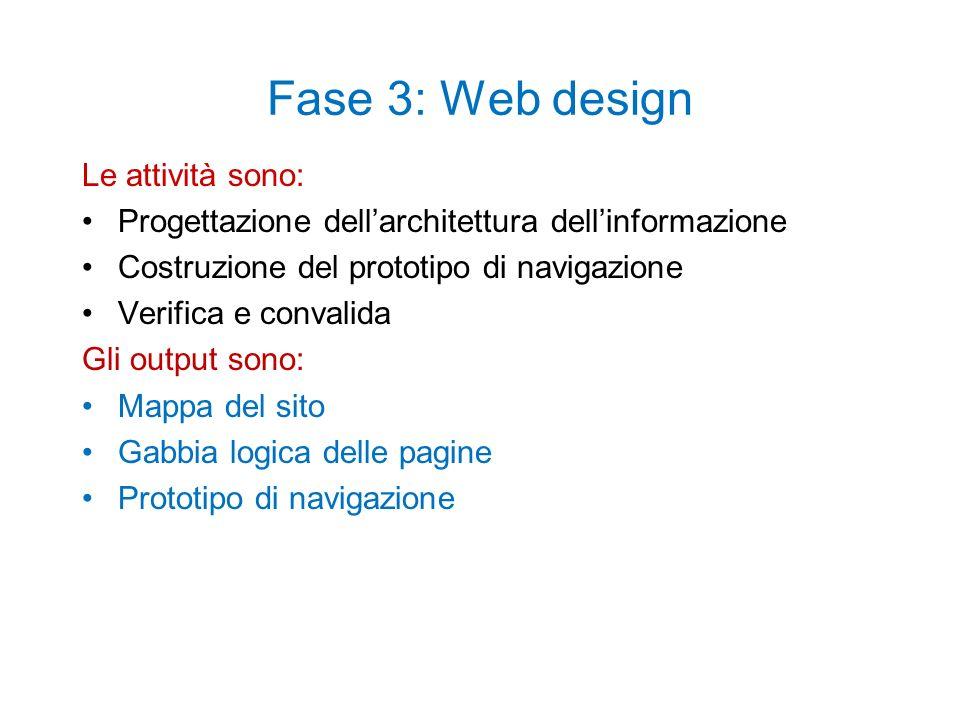 Fase 3: Web design Le attività sono: Progettazione dellarchitettura dellinformazione Costruzione del prototipo di navigazione Verifica e convalida Gli output sono: Mappa del sito Gabbia logica delle pagine Prototipo di navigazione