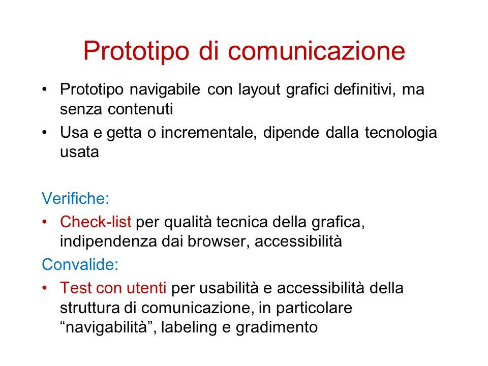 Prototipo di comunicazione Prototipo navigabile con layout grafici definitivi, ma senza contenuti Usa e getta o incrementale, dipende dalla tecnologia