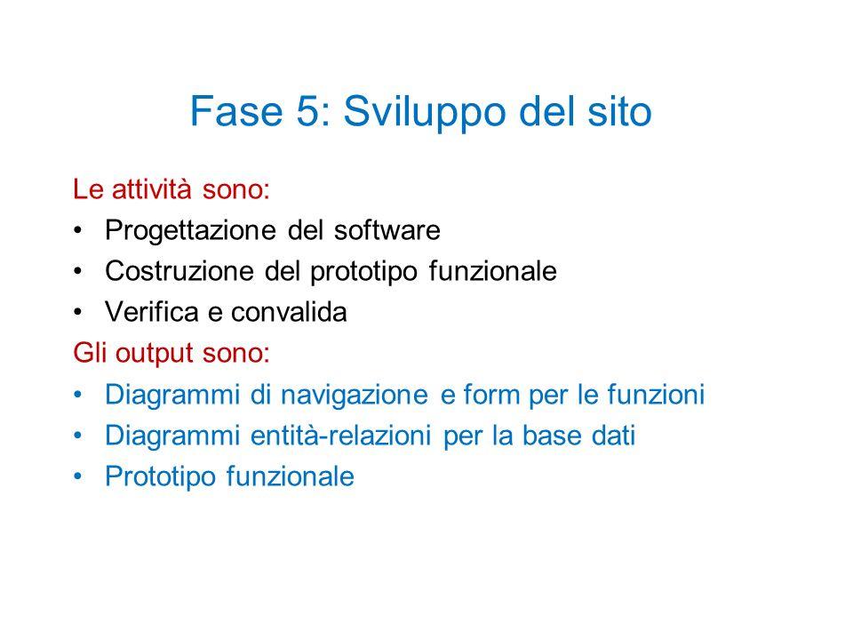 Fase 5: Sviluppo del sito Le attività sono: Progettazione del software Costruzione del prototipo funzionale Verifica e convalida Gli output sono: Diagrammi di navigazione e form per le funzioni Diagrammi entità-relazioni per la base dati Prototipo funzionale