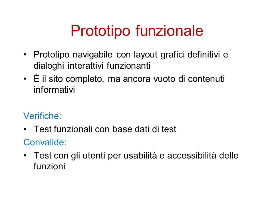 Prototipo funzionale Prototipo navigabile con layout grafici definitivi e dialoghi interattivi funzionanti È il sito completo, ma ancora vuoto di cont