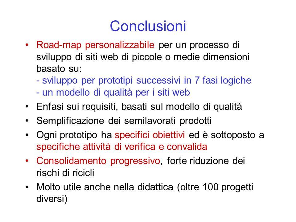 Conclusioni Road-map personalizzabile per un processo di sviluppo di siti web di piccole o medie dimensioni basato su: - sviluppo per prototipi succes