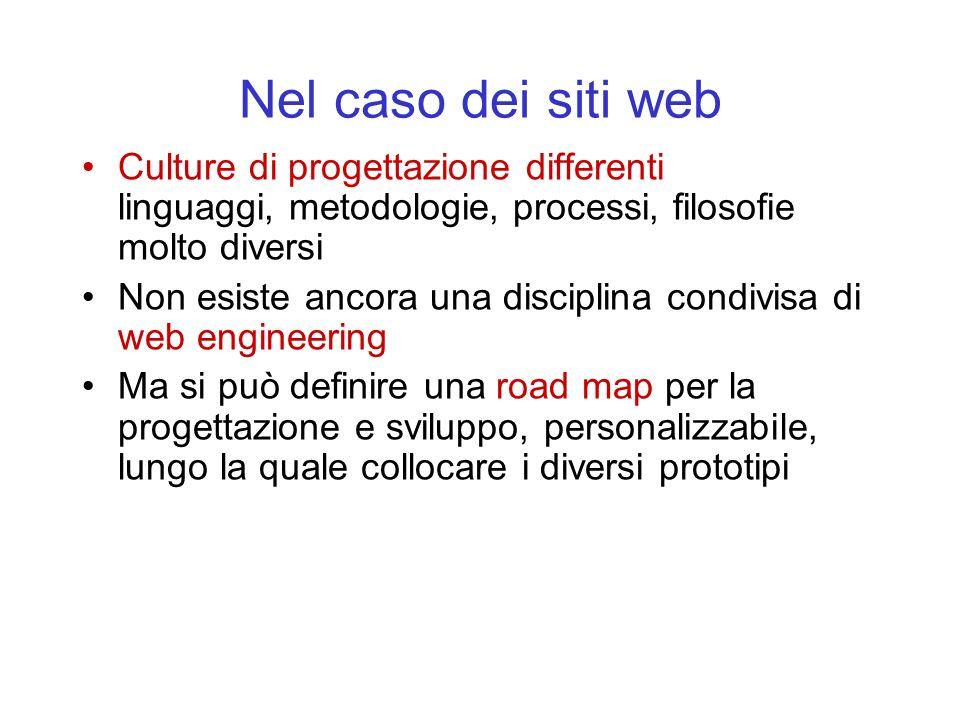 Nel caso dei siti web Culture di progettazione differenti linguaggi, metodologie, processi, filosofie molto diversi Non esiste ancora una disciplina condivisa di web engineering Ma si può definire una road map per la progettazione e sviluppo, personalizzabile, lungo la quale collocare i diversi prototipi