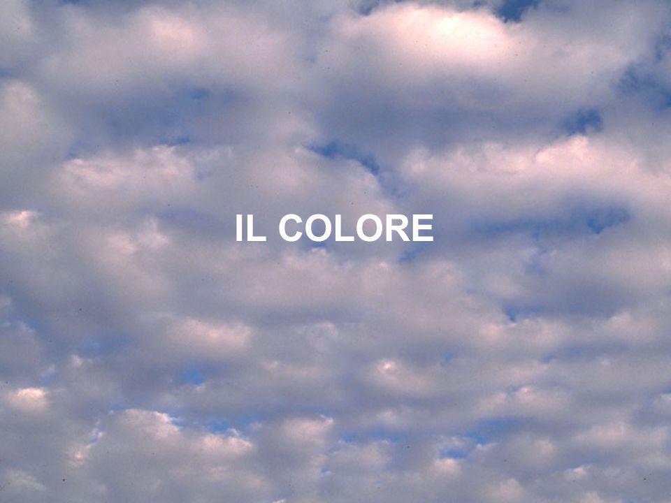 Spazio dei colori Poiché per rappresentare un colore servono tre grandezze, possiamo rappresentare tutti i colori mediante un solido.