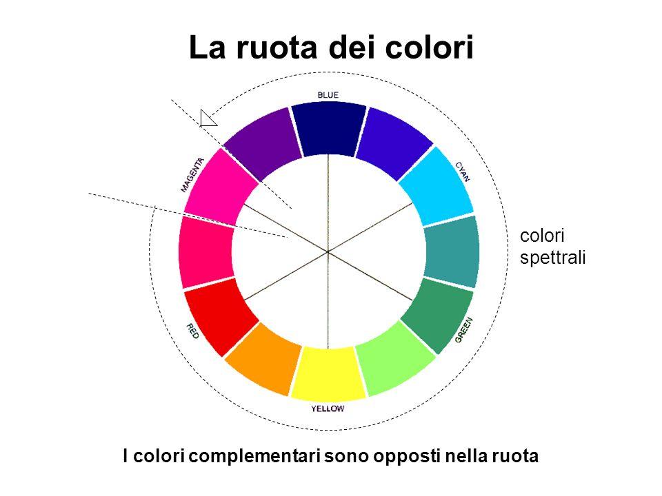La ruota dei colori I colori complementari sono opposti nella ruota colori spettrali