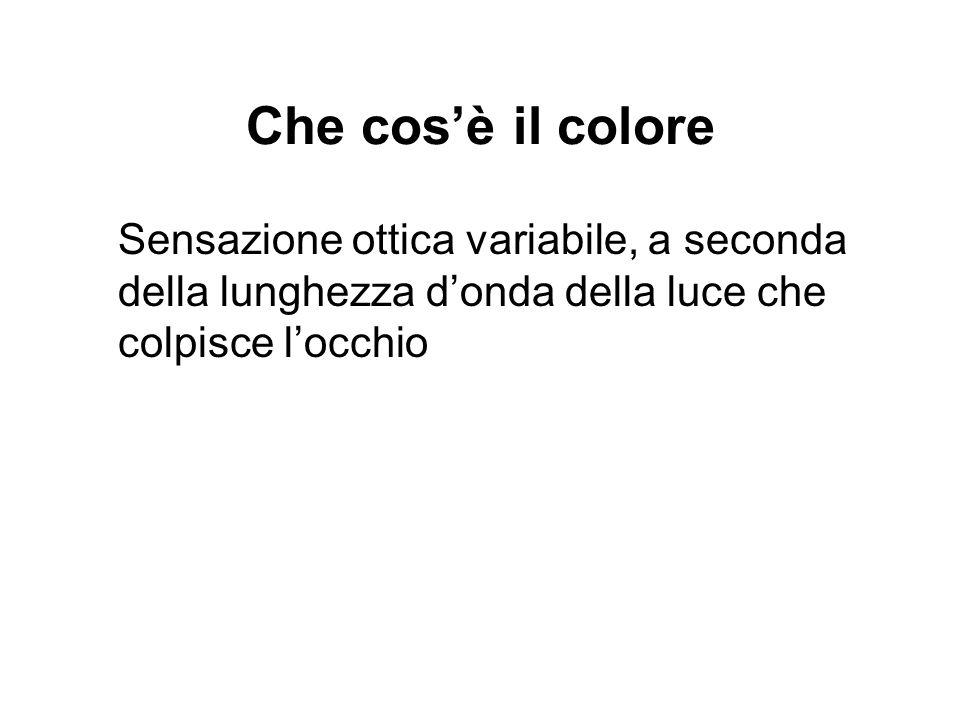 Che cosè il colore Sensazione ottica variabile, a seconda della lunghezza donda della luce che colpisce locchio