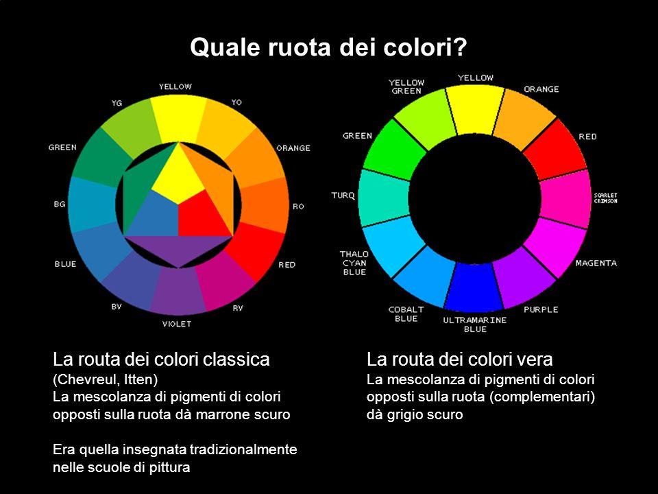 La routa dei colori vera La mescolanza di pigmenti di colori opposti sulla ruota (complementari) dà grigio scuro La routa dei colori classica (Chevreu
