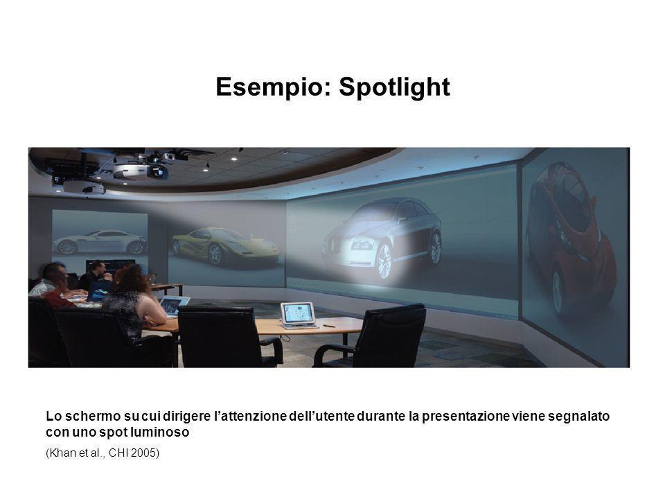 Esempio: Spotlight Lo schermo su cui dirigere lattenzione dellutente durante la presentazione viene segnalato con uno spot luminoso (Khan et al., CHI