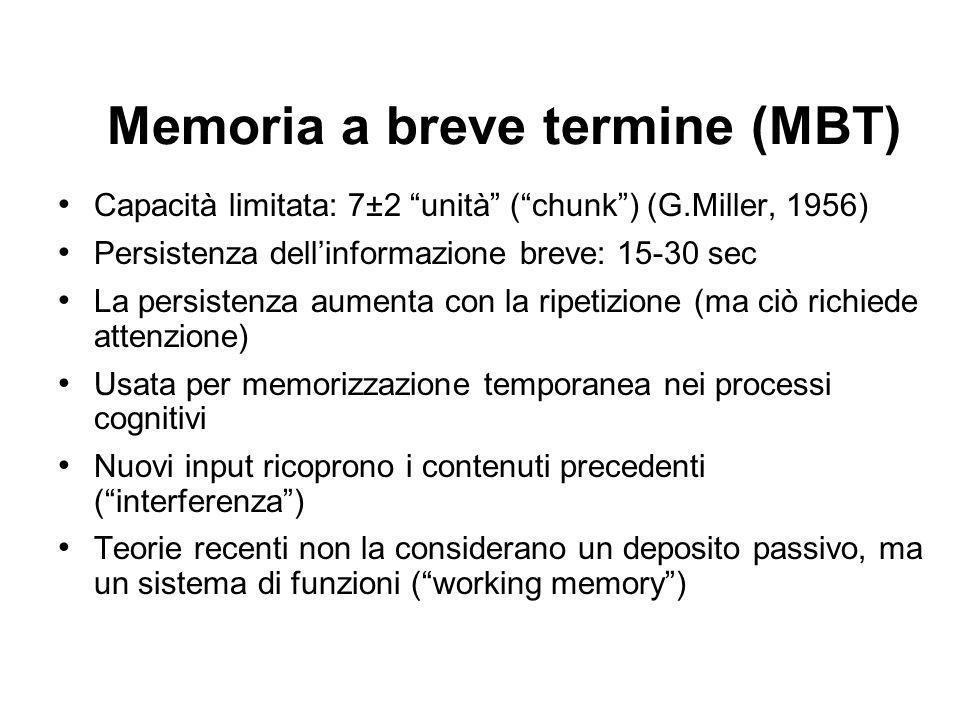 Memoria a breve termine (MBT) Capacità limitata: 7±2 unità (chunk) (G.Miller, 1956) Persistenza dellinformazione breve: 15-30 sec La persistenza aumen