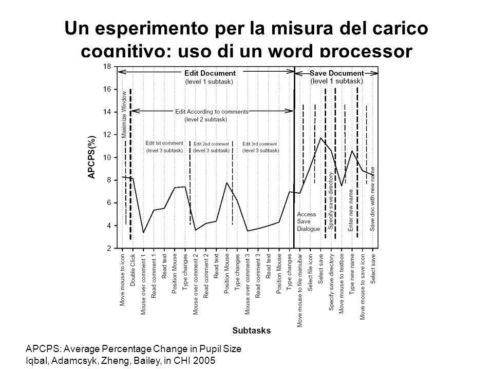 Un esperimento per la misura del carico cognitivo: uso di un word processor APCPS: Average Percentage Change in Pupil Size Iqbal, Adamcsyk, Zheng, Bai