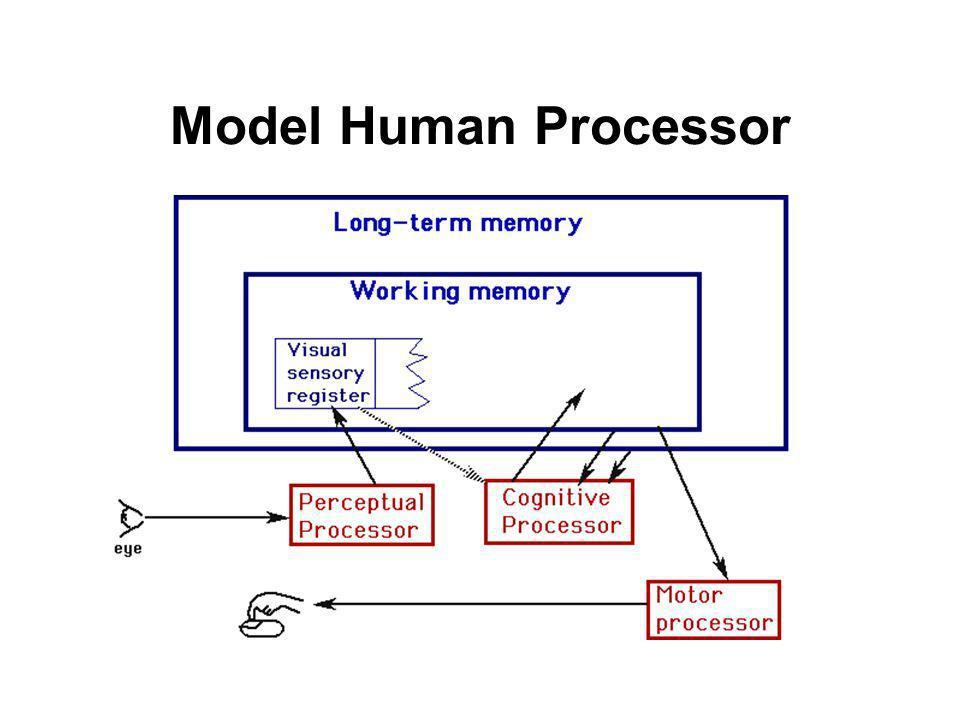 MLT: implicazioni sul design Preferire il ricorso al riconoscimento piuttosto che alla rievocazione Presentare linformazione ripetutamente Costruire associazioni forti, ripetute e distinte, che non interferiscano fra di loro Utilizzare associazioni visive