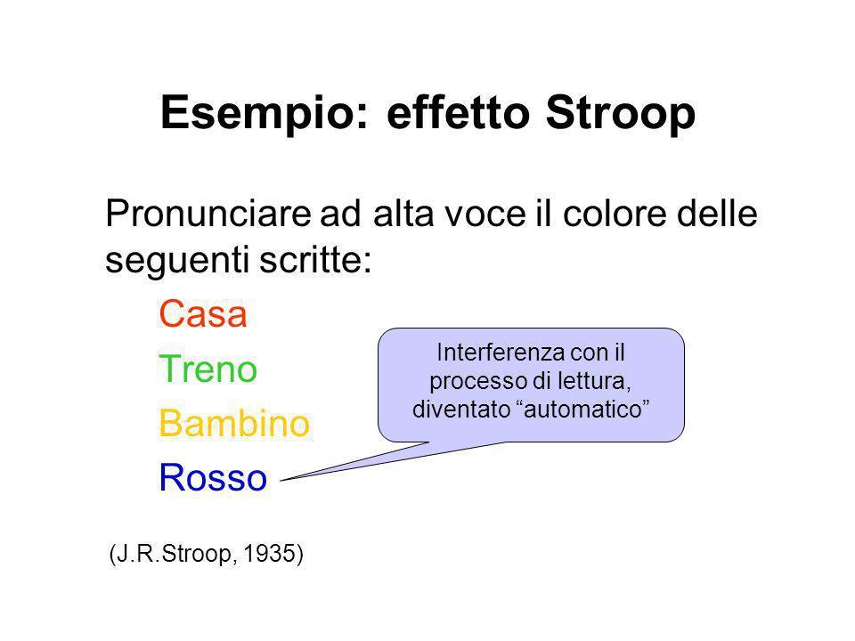 Esempio: effetto Stroop Pronunciare ad alta voce il colore delle seguenti scritte: Casa Treno Bambino Rosso Interferenza con il processo di lettura, d