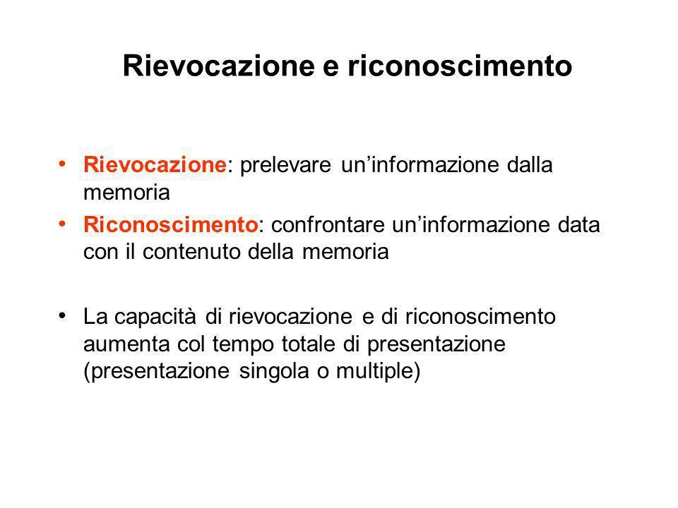Rievocazione e riconoscimento Rievocazione: prelevare uninformazione dalla memoria Riconoscimento: confrontare uninformazione data con il contenuto de