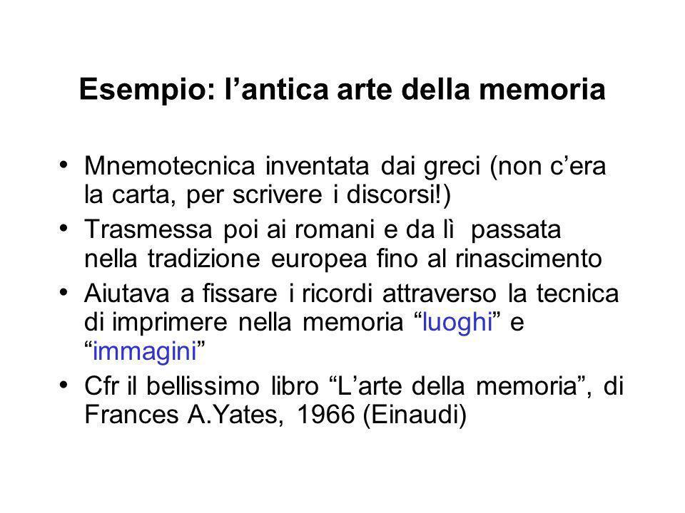 Esempio: lantica arte della memoria Mnemotecnica inventata dai greci (non cera la carta, per scrivere i discorsi!) Trasmessa poi ai romani e da lì pas