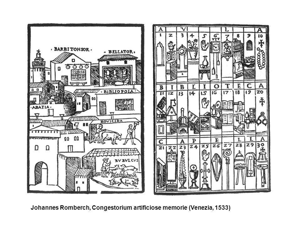 Johannes Romberch, Congestorium artificiose memorie (Venezia, 1533)