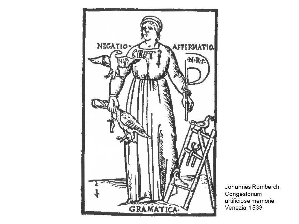 Johannes Romberch, Congestorium artificiose memorie, Venezia, 1533