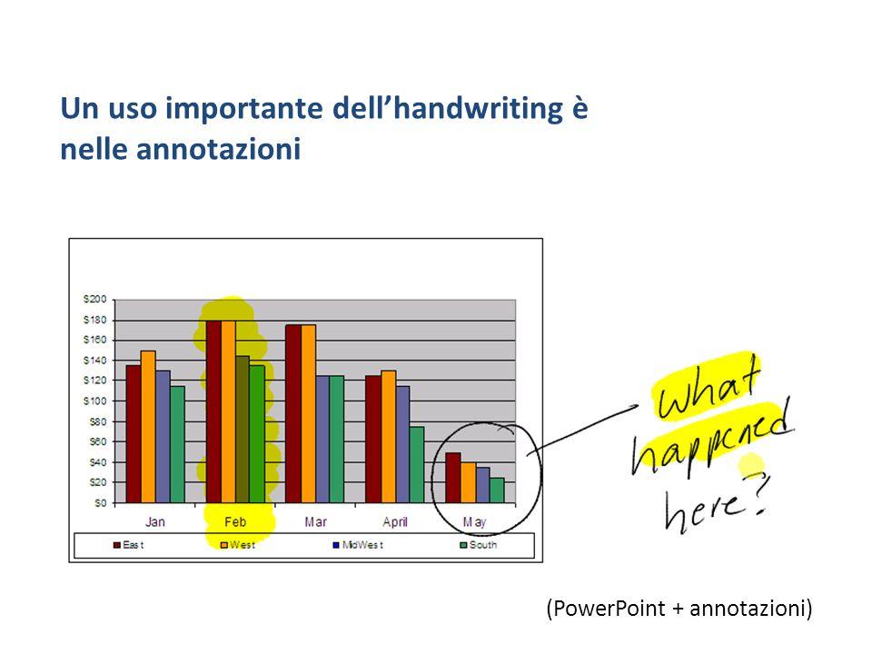 Un uso importante dellhandwriting è nelle annotazioni (PowerPoint + annotazioni)